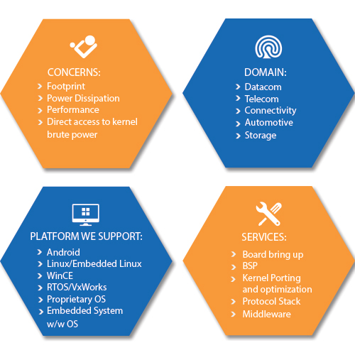 embedded-services (1)